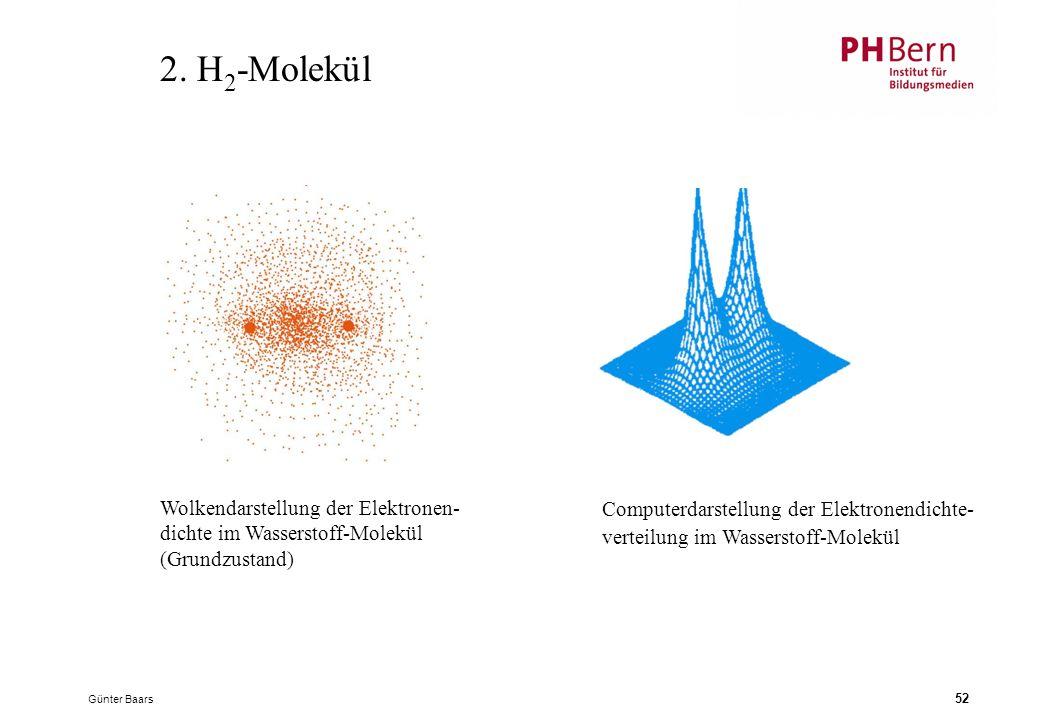 2. H2-Molekül Wolkendarstellung der Elektronen-dichte im Wasserstoff-Molekül (Grundzustand)