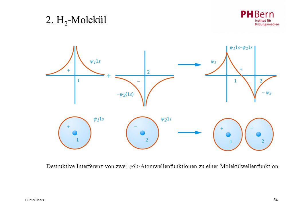 2. H2-Molekül Destruktive Interferenz von zwei 1s-Atomwellenfunktionen zu einer Molekülwellenfunktion.