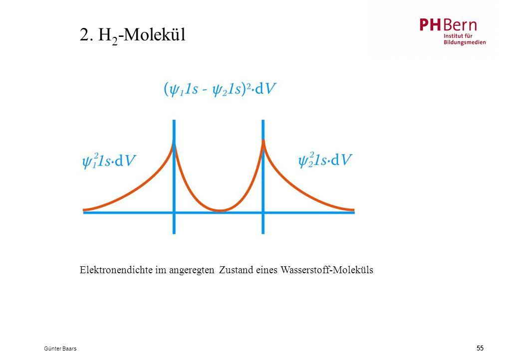 2. H2-Molekül Elektronendichte im angeregten Zustand eines Wasserstoff-Moleküls Günter Baars