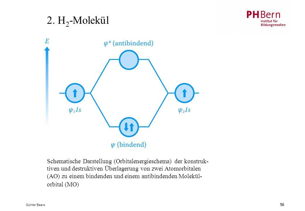 2. H2-Molekül