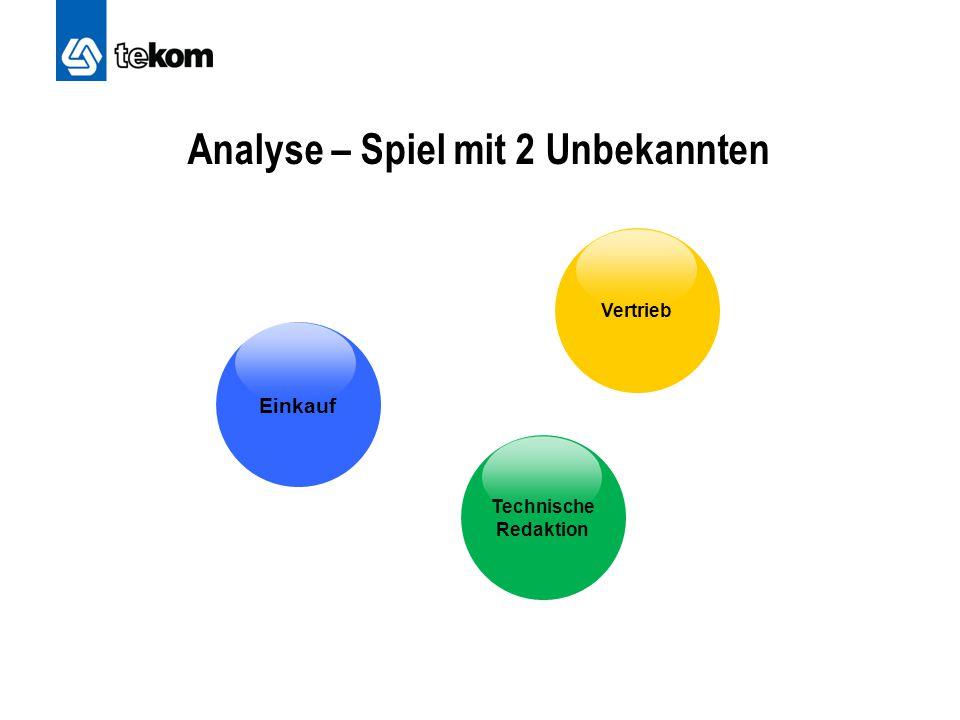Analyse – Spiel mit 2 Unbekannten
