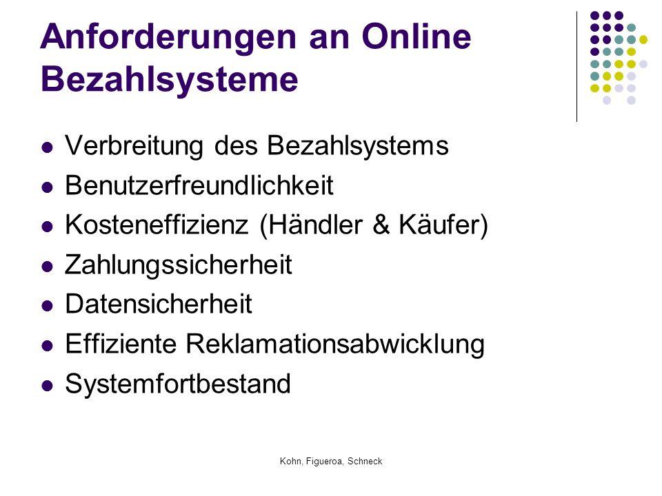 Anforderungen an Online Bezahlsysteme