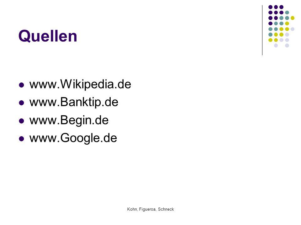 Quellen www.Wikipedia.de www.Banktip.de www.Begin.de www.Google.de