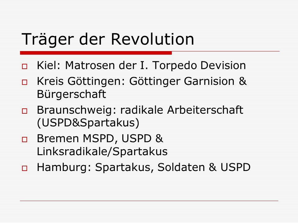 Träger der Revolution Kiel: Matrosen der I. Torpedo Devision