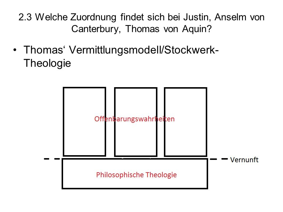 Thomas' Vermittlungsmodell/Stockwerk-Theologie