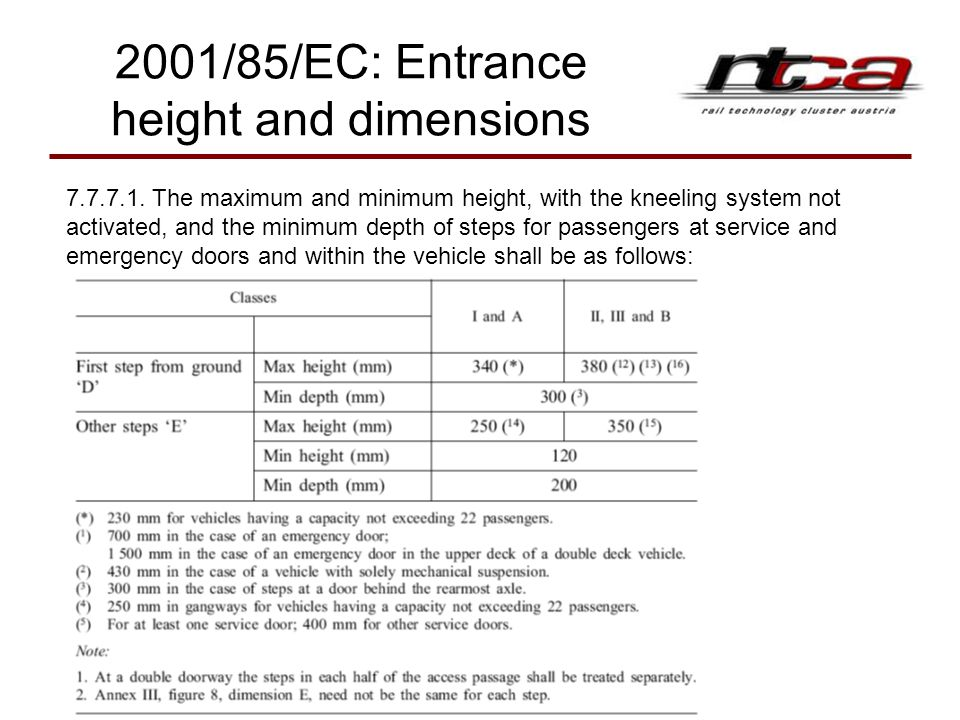2001/85/EC: Entrance height and dimensions