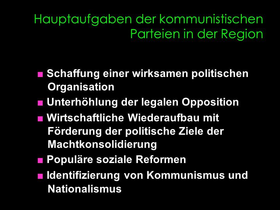 Hauptaufgaben der kommunistischen Parteien in der Region