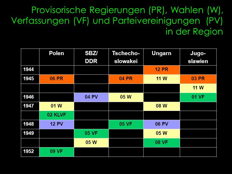 Provisorische Regierungen (PR), Wahlen (W), Verfassungen (VF) und Parteivereinigungen (PV) in der Region