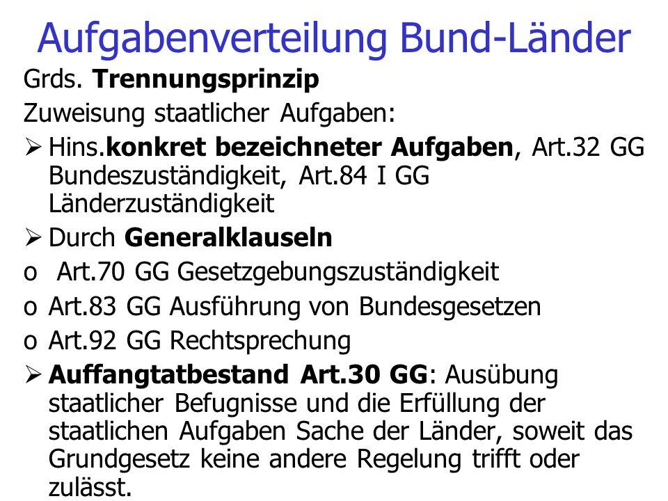 Aufgabenverteilung Bund-Länder