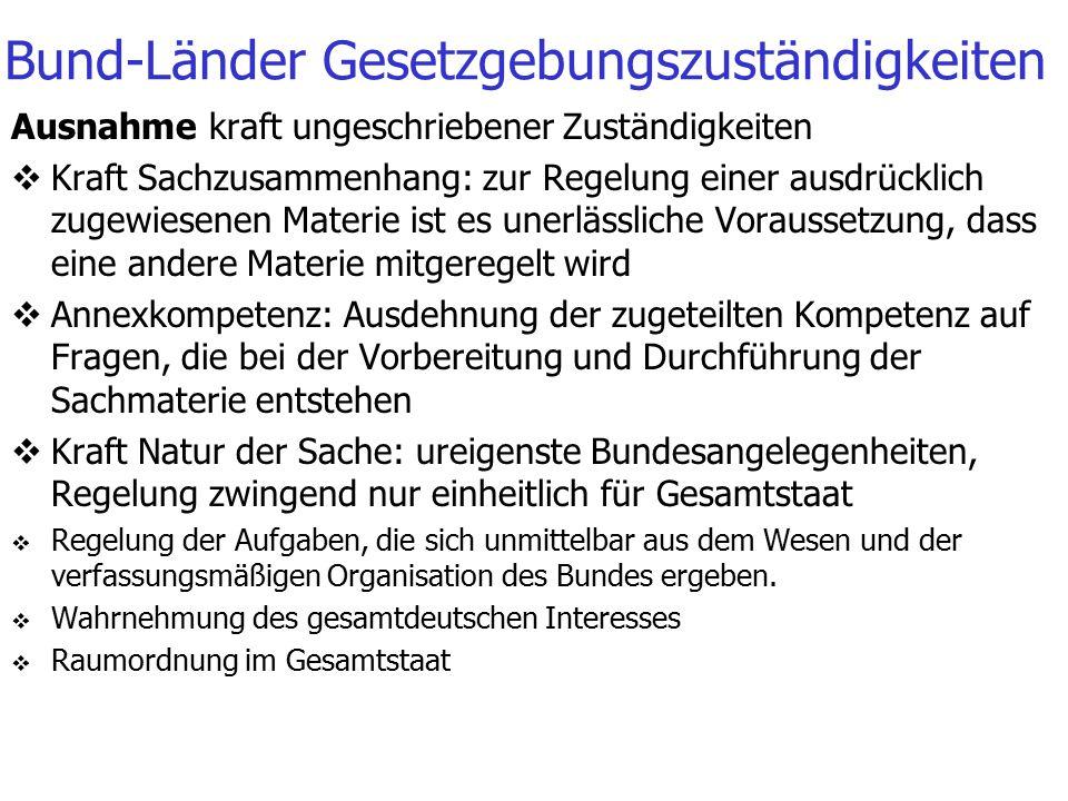 Bund-Länder Gesetzgebungszuständigkeiten