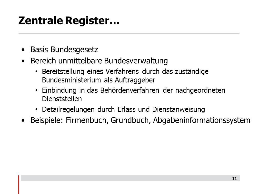 Zentrale Register… Basis Bundesgesetz