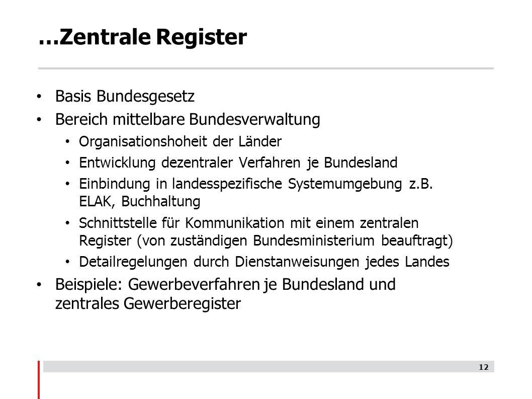 …Zentrale Register Basis Bundesgesetz