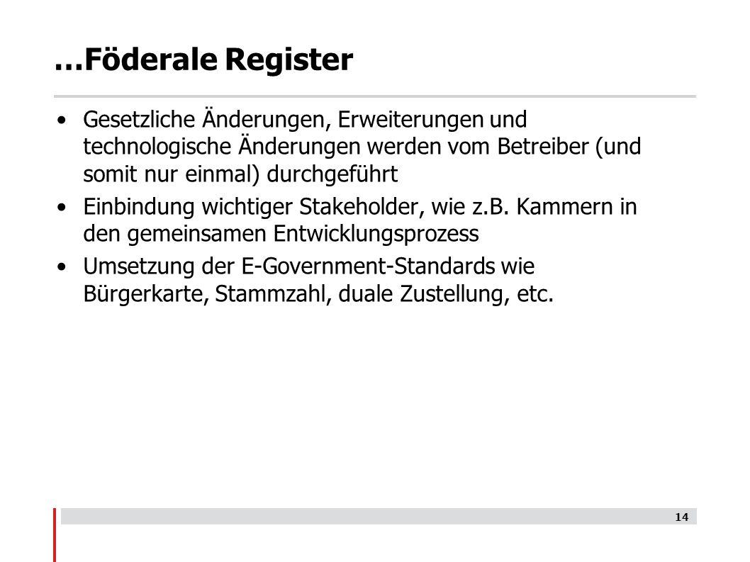 …Föderale Register Gesetzliche Änderungen, Erweiterungen und technologische Änderungen werden vom Betreiber (und somit nur einmal) durchgeführt.