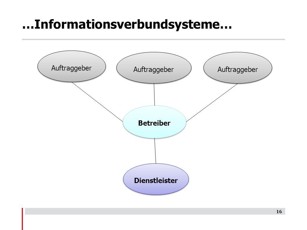 …Informationsverbundsysteme…