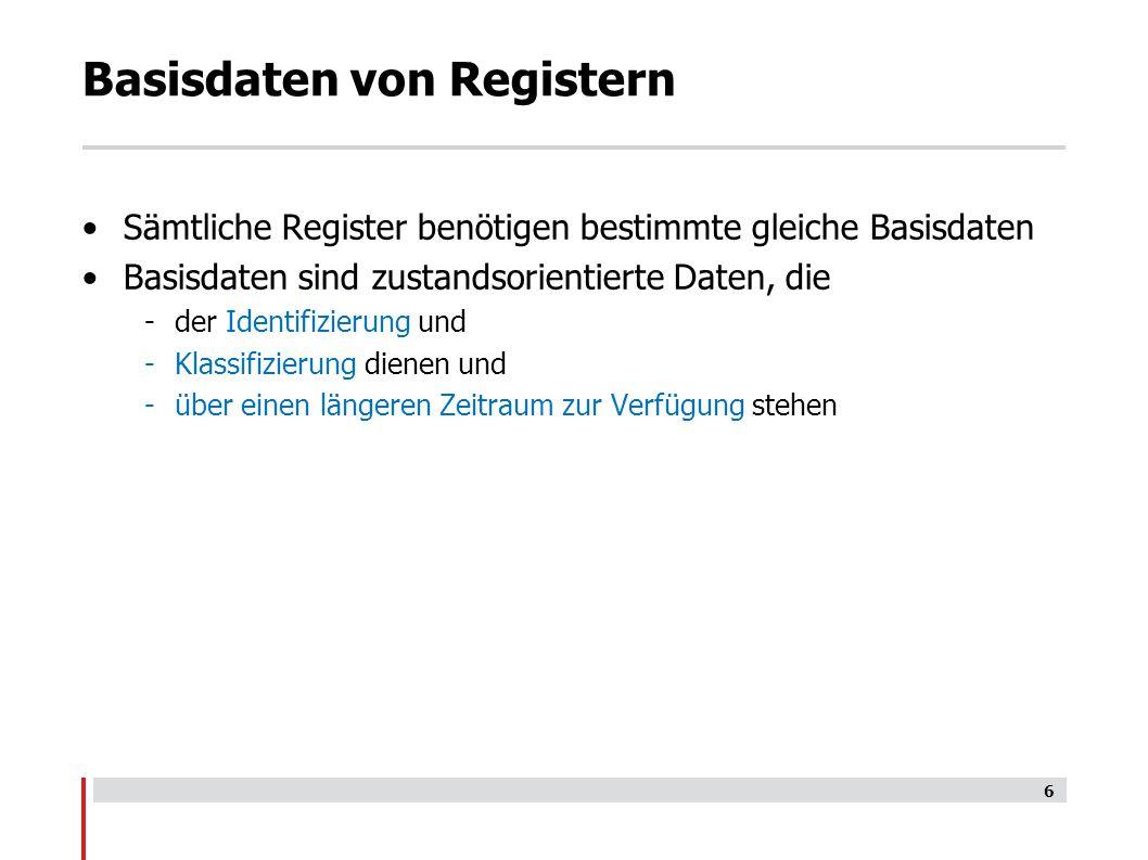 Basisdaten von Registern
