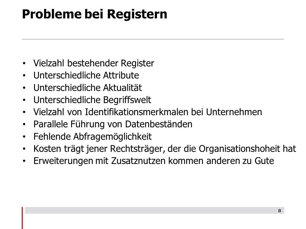 Probleme bei Registern