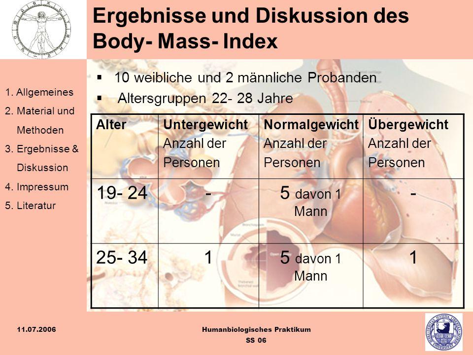 Ergebnisse und Diskussion des Body- Mass- Index