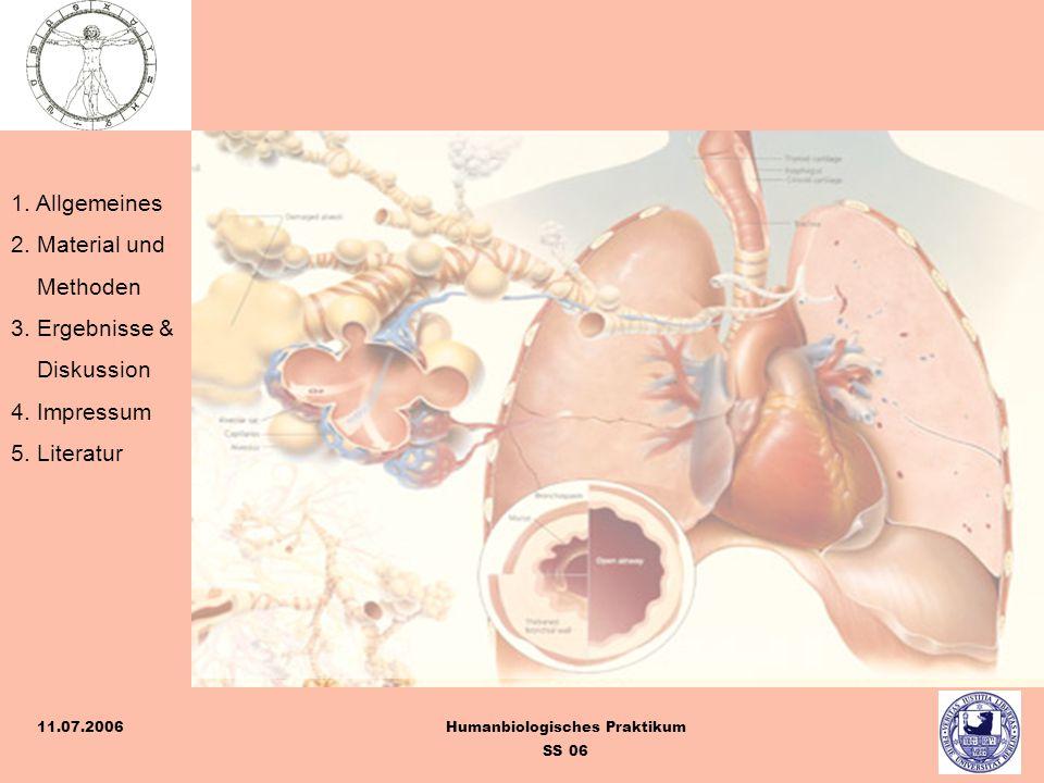 Humanbiologisches Praktikum