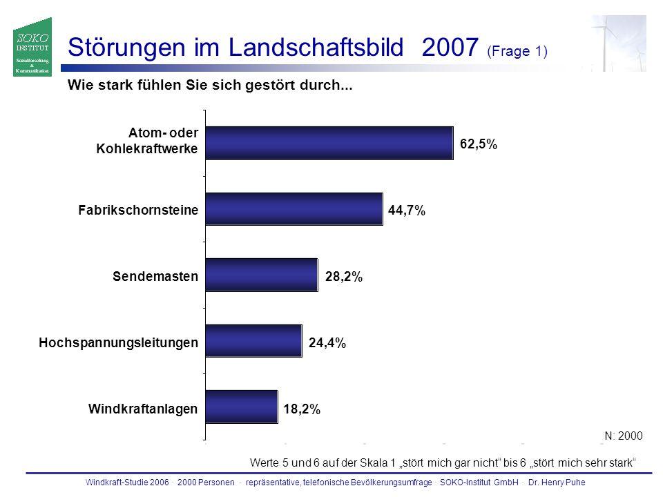 Störungen im Landschaftsbild 2007 (Frage 1)