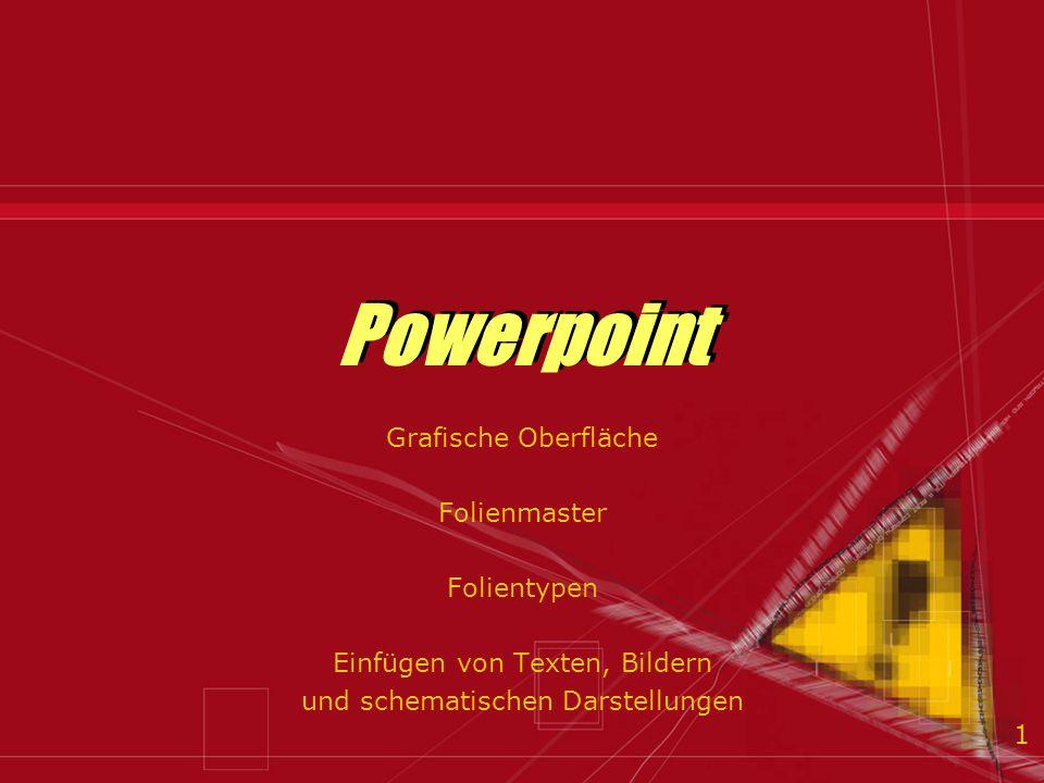 Powerpoint Grafische Oberfläche Folienmaster Folientypen