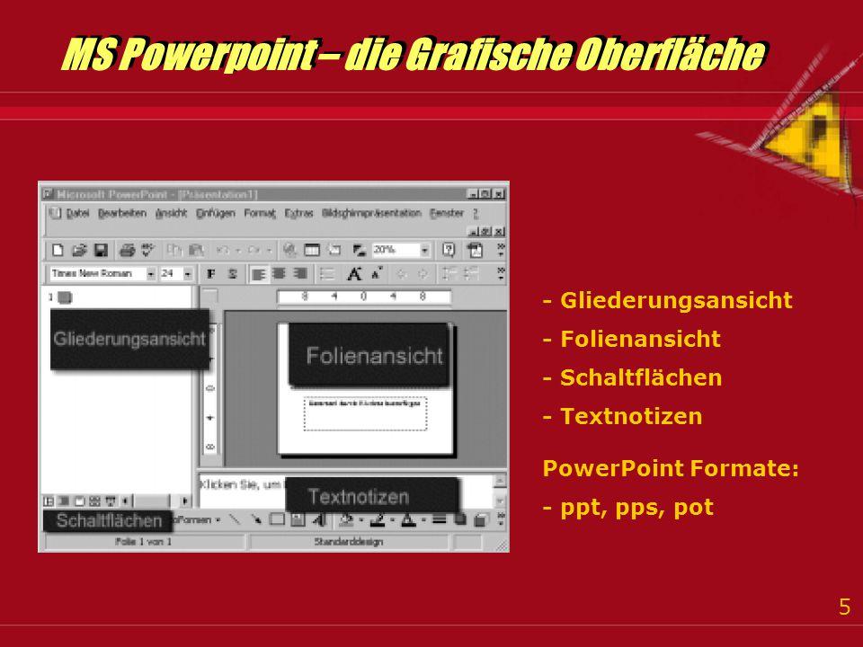 MS Powerpoint – die Grafische Oberfläche