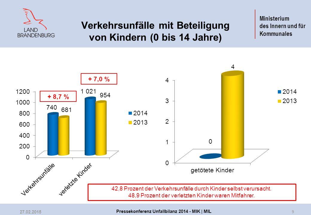 Verkehrsunfälle unter Beteiligung von Senioren (ab 65 Jahre)