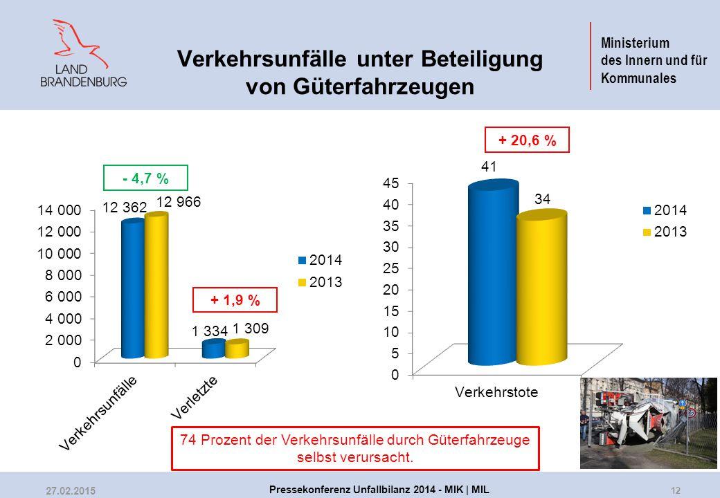 Repressive Maßnahmen 2014 Verstöße Geschwindigkeit: 1.317.729
