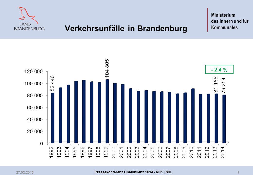 Entwicklung Verletzte und Verkehrstote seit 1992