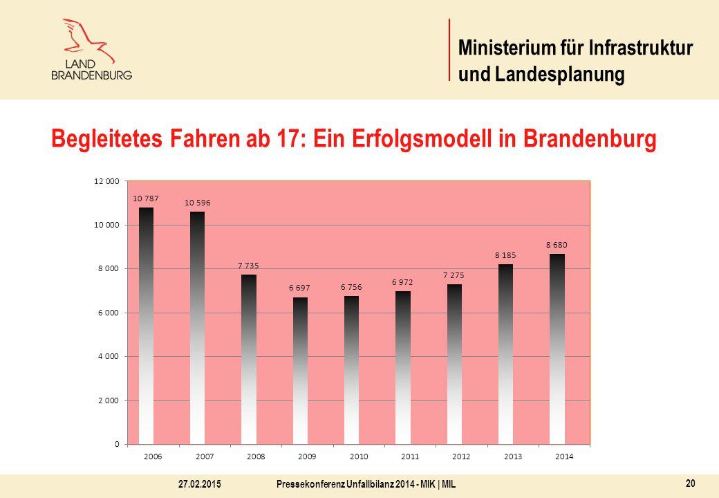 Pressekonferenz Unfallbilanz 2014 - MIK | MIL