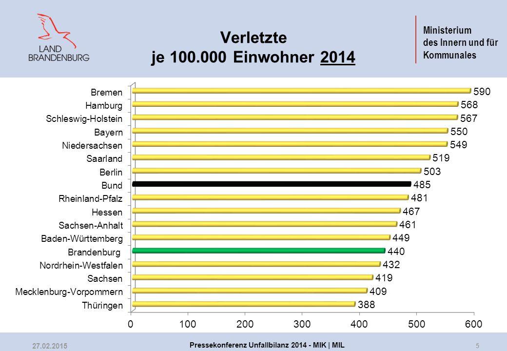 Verkehrstote je 1 Mio. Einwohner 2014
