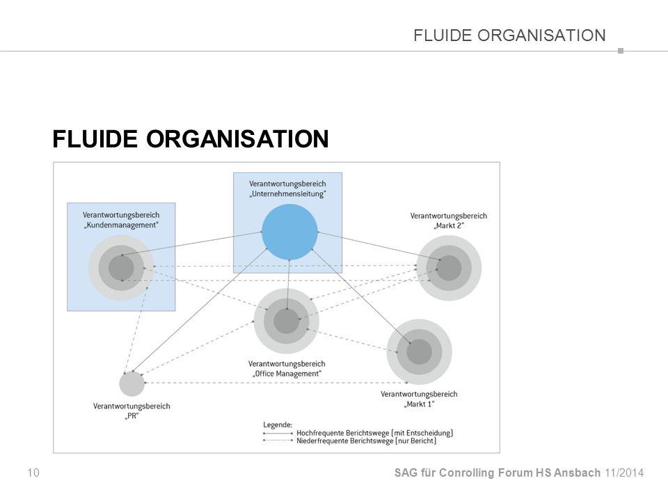 fluide Organisation FLUIDE ORGANISATION