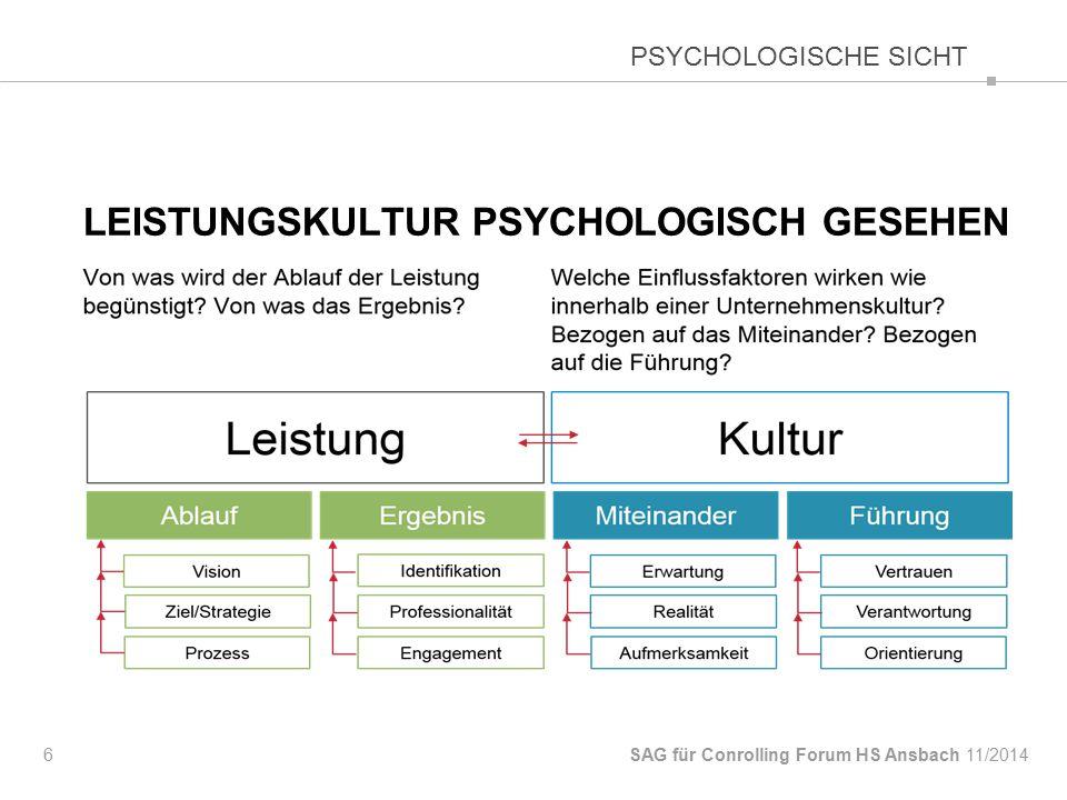 Leistungskultur psychologisch gesehen