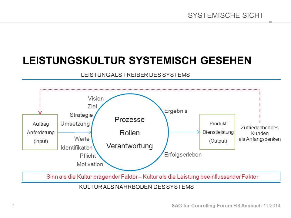 Leistungskultur Systemisch gesehen