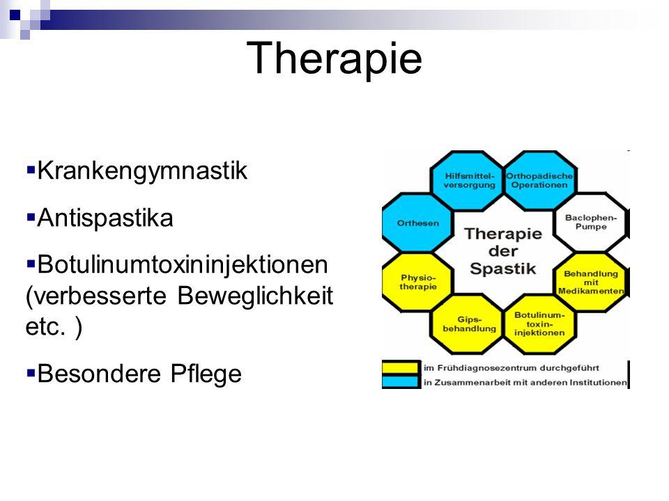 Therapie Krankengymnastik Antispastika