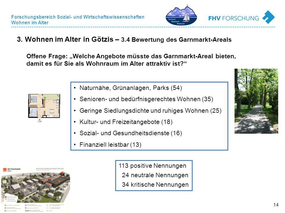 3. Wohnen im Alter in Götzis – 3.4 Bewertung des Garnmarkt-Areals