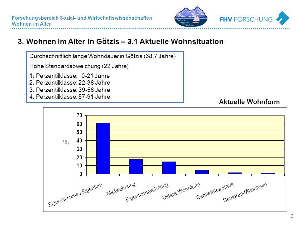 3. Wohnen im Alter in Götzis – 3.1 Aktuelle Wohnsituation