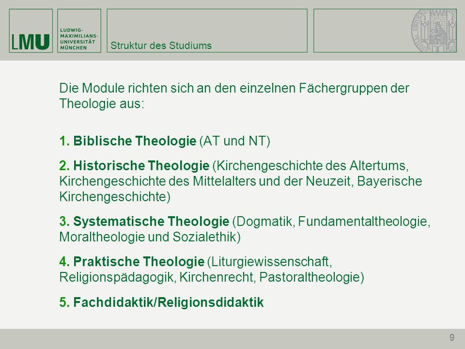 Biblische Theologie (AT und NT)