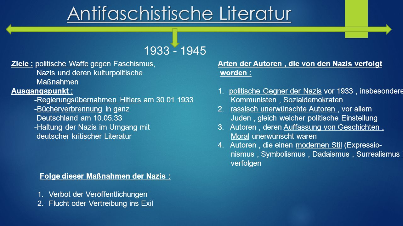Antifaschistische Literatur