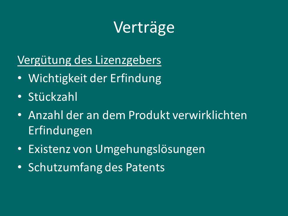 Verträge Vergütung des Lizenzgebers Wichtigkeit der Erfindung