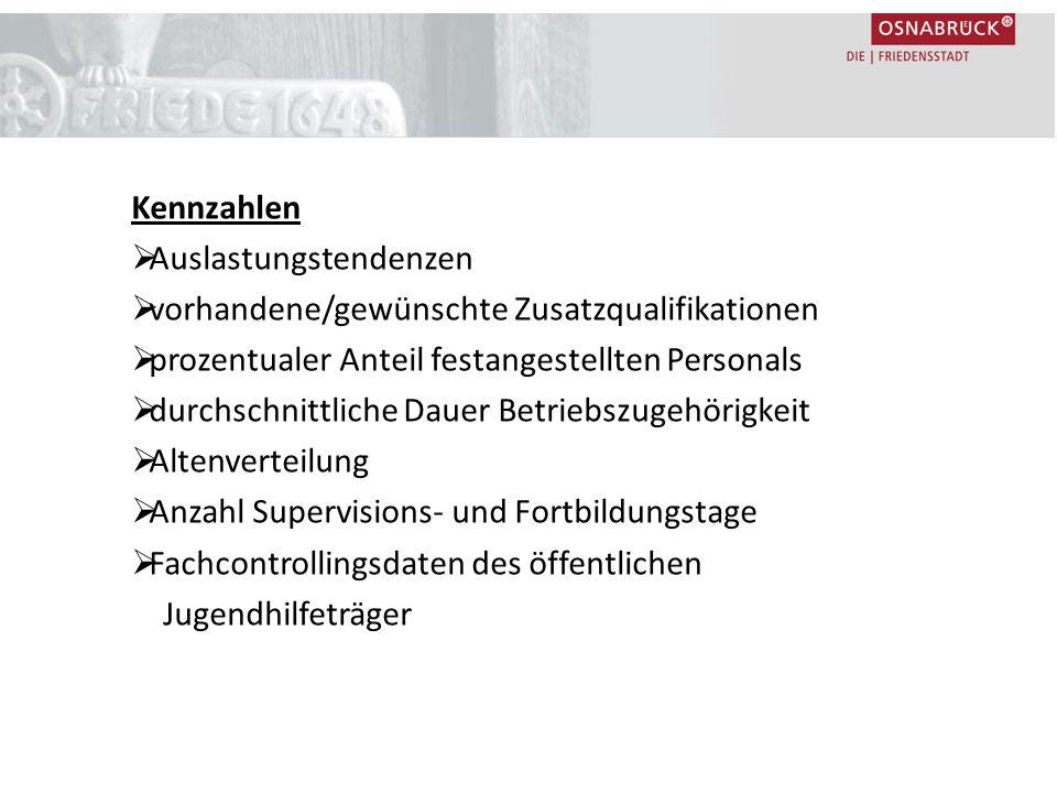 Kennzahlen Auslastungstendenzen. vorhandene/gewünschte Zusatzqualifikationen. prozentualer Anteil festangestellten Personals.