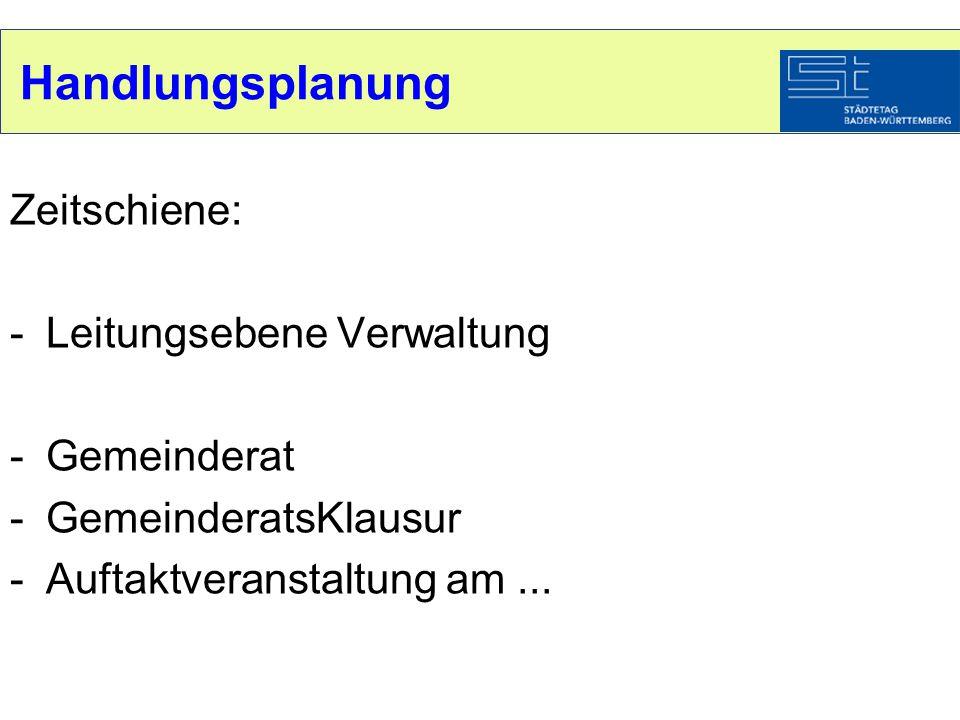 Leitungsebene Verwaltung Gemeinderat GemeinderatsKlausur