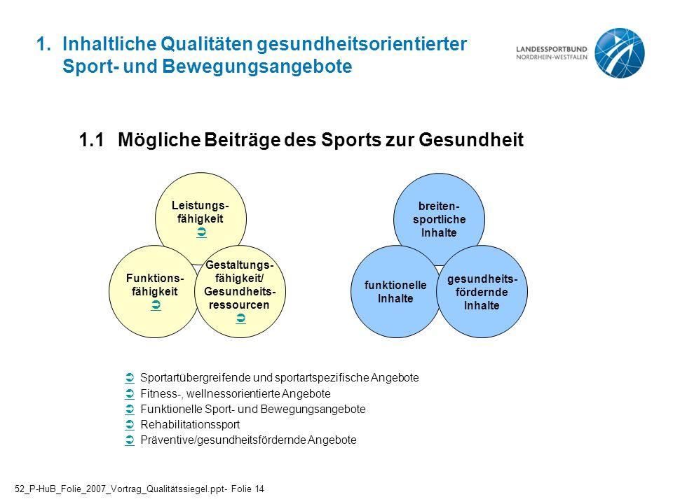 1.1 Mögliche Beiträge des Sports zur Gesundheit