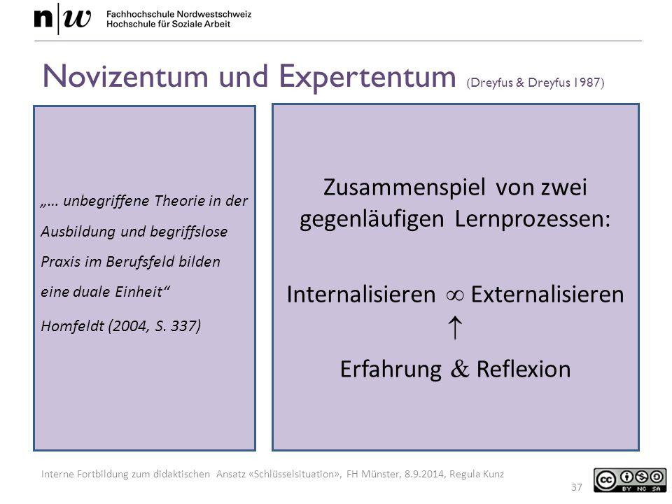 Novizentum und Expertentum (Dreyfus & Dreyfus 1987)