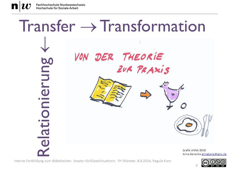 Transfer  Transformation