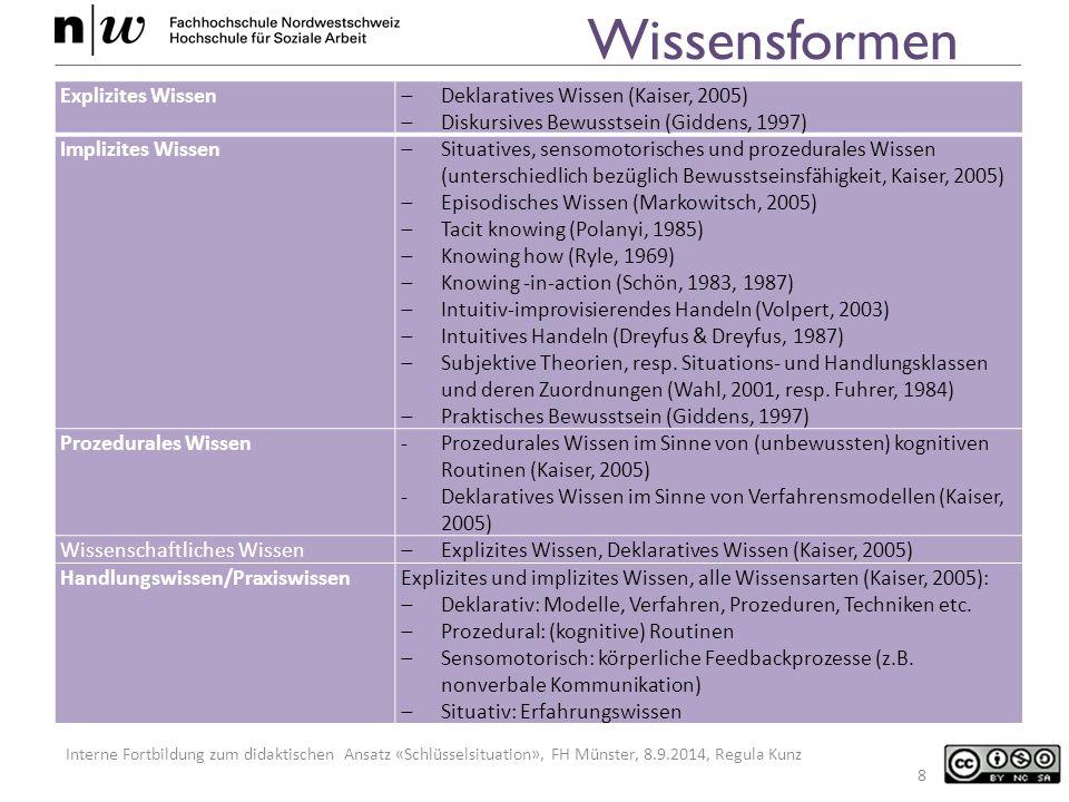 Wissensformen Explizites Wissen Deklaratives Wissen (Kaiser, 2005)
