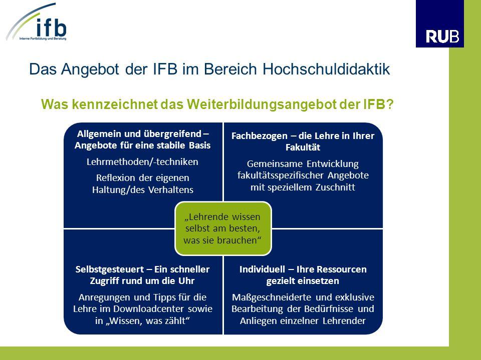 Das Angebot der IFB im Bereich Hochschuldidaktik