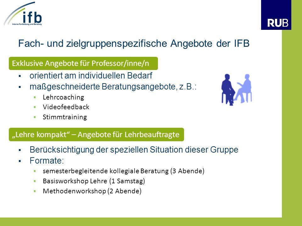 Fach- und zielgruppenspezifische Angebote der IFB