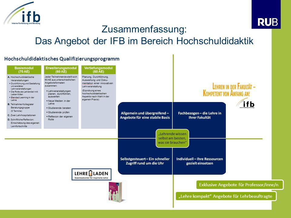 Zusammenfassung: Das Angebot der IFB im Bereich Hochschuldidaktik