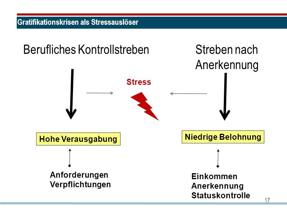 Gratifikationskrisen als Stressauslöser