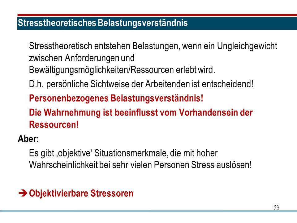 Stresstheoretisches Belastungsverständnis